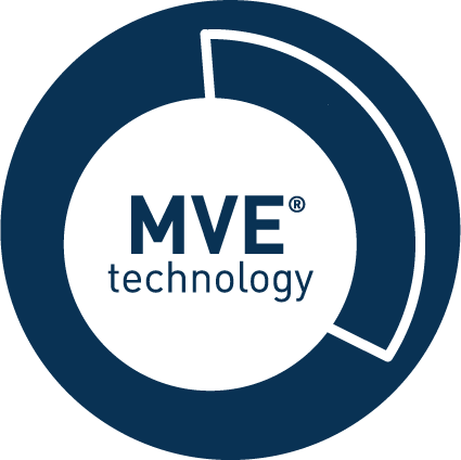 MVE Delivery Technology